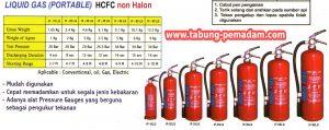 1 Jenis LIQUID GAS (PORTABLE) HCFC non Halon Deltafire