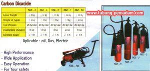 4 Jenis Dry Chemical (Carbon Dioxcide) Deltafire