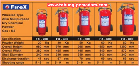 B Jenis Wheeled Type ABC MultiPurpose Dry Chemical Powder Gas : N2 Fire Rex